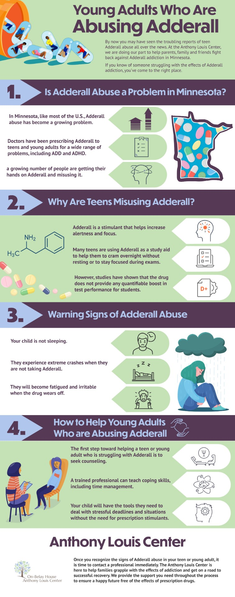 Signs of Adderall Abuse [Infographic]   Anthony Louis Center